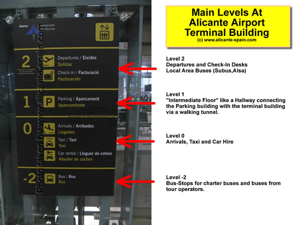 alicante-airport-levels-at-terminal-building